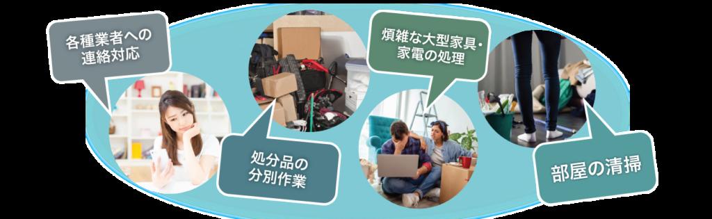画像:各種業社への連絡対応 処分品の分別作業 煩雑な大型家具・家電の処理 部屋の清掃